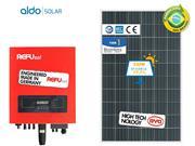 GERADOR DE ENERGIA REFUSOL FINAME/MDA ALDO SOLAR GEF - 51982-1