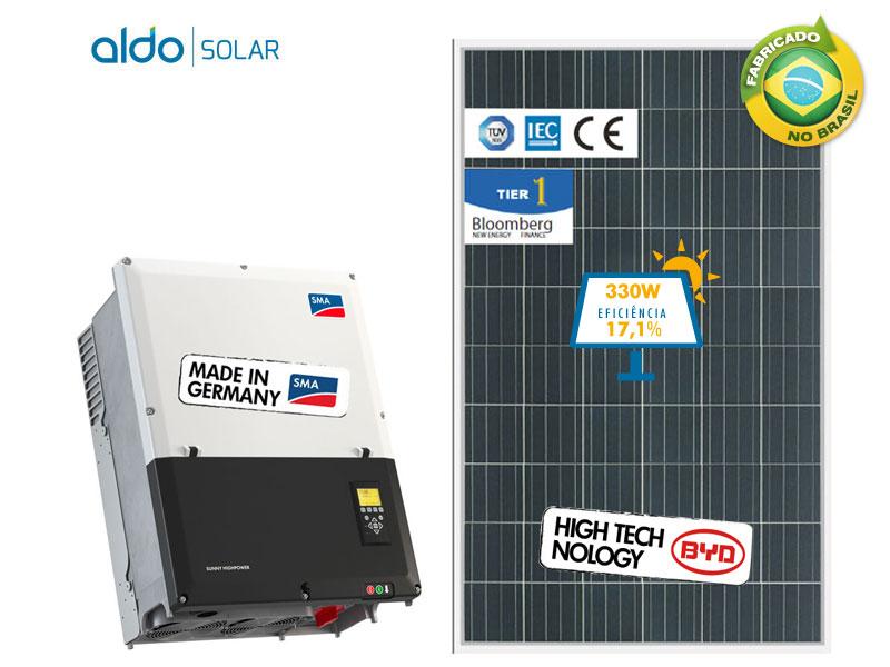 dad73d6cbae Gerador De Energia Sma Finame mda Aldo Solar Gf 92