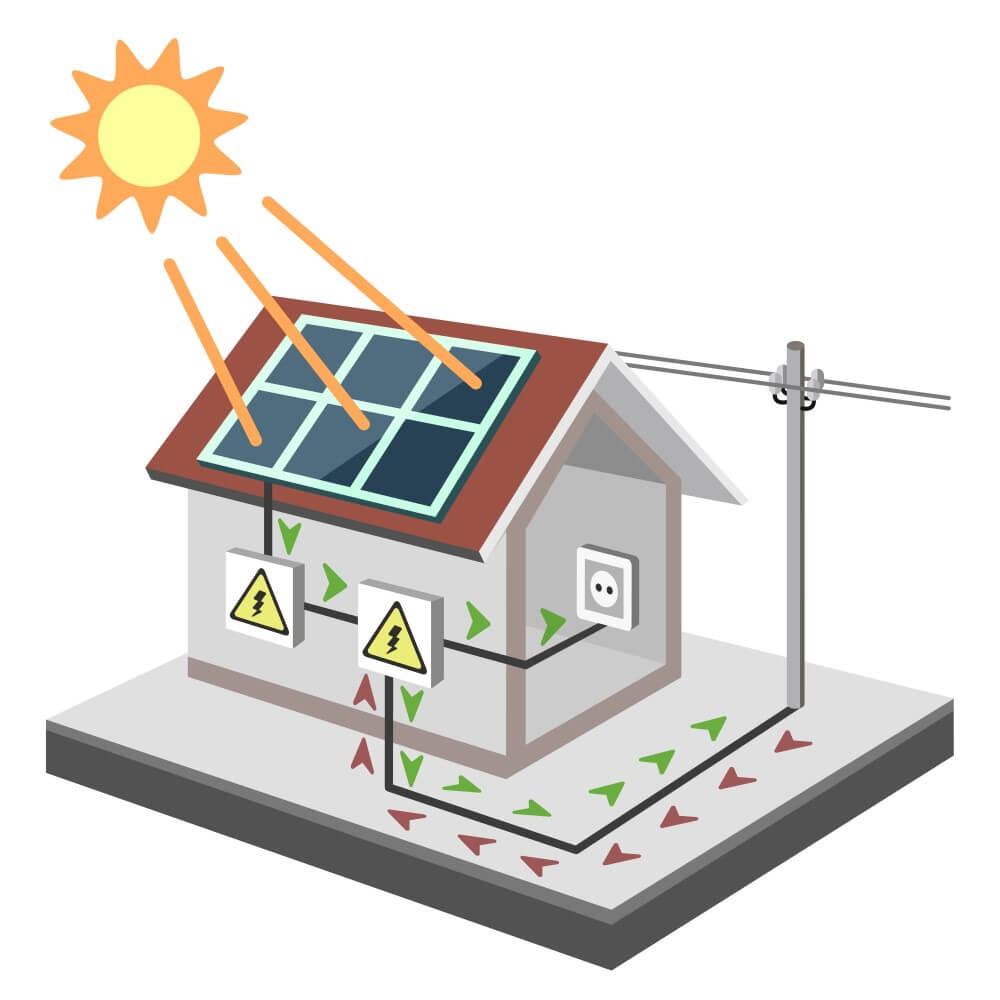créditos de energia solar como é feita