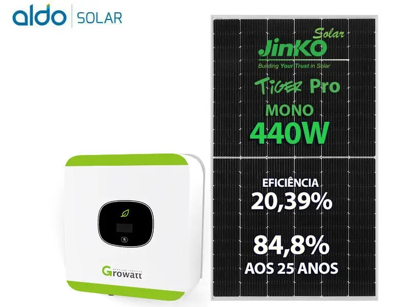 Gerador Aldo Solar On Grid