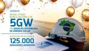 Geração distribuída atinge 5GW e Aldo Solar comercializa 125 mil geradores