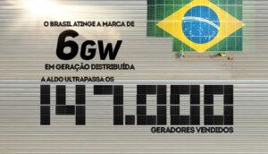 1470mil geradores vendidos aldo solar