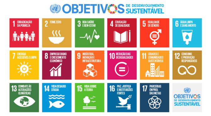 Ações sustentáveis na geração de energia elétrica - Objetivos Sustentáveis ONU